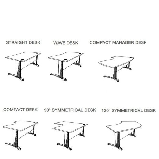 View Office Desks By Shape Straight, Radial, Wave Desks