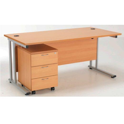 TC Budget Office Desks